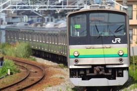 横浜線205系 菊名~大口